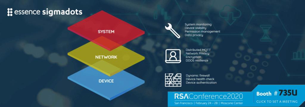 Essence SigmaDots at RSA