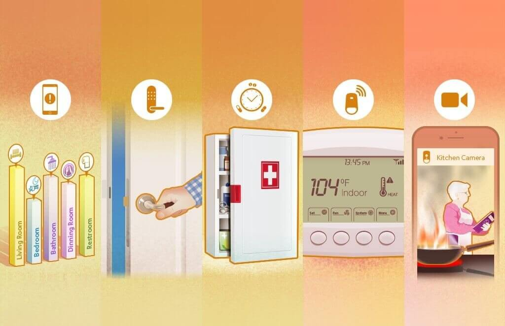 top5_ways_smart_home_can_protect_elderlies